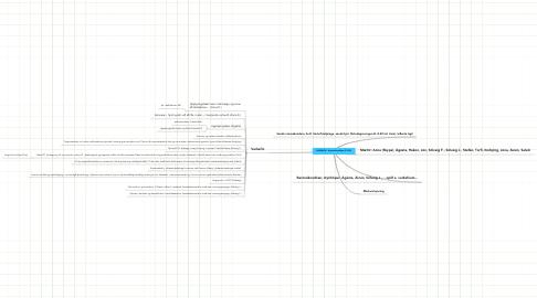 Mind Map: RANNUM - Rannsóknarklasi 2.9.08