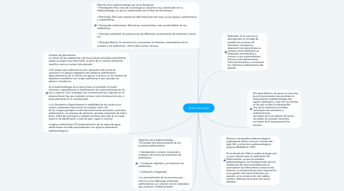 Mind Map: Sedimentologia