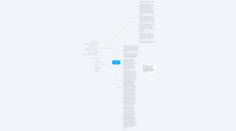 Mind Map: Terapia Holística