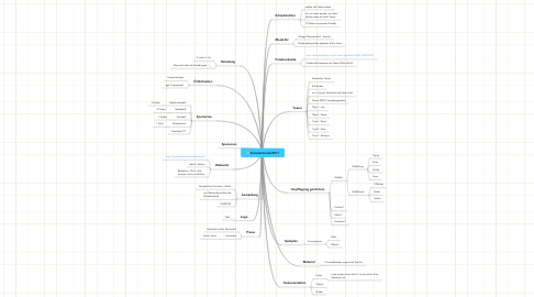 Mind Map: Sommerturnier2011