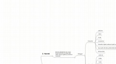 Mind Map: Villan lajittelusuunnitelma