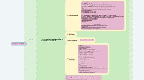 Mind Map: นายปฏิภาณ   ทองอินไข่