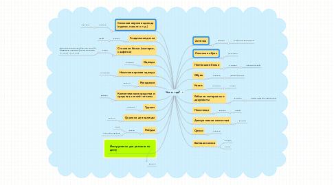 Mind Map: Название линии