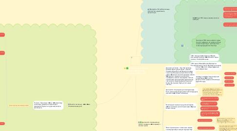 Mind Map: Депозит және несие нарығы және оның қаржылық құралдары
