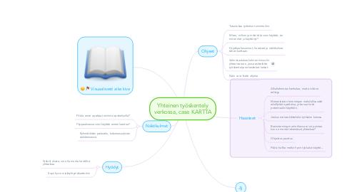 Mind Map: Videotuotantoa Kareliassa, Savoniassa ja UEFissa