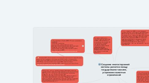 Mind Map: Создание многосторонней системы расчетов между государствами-членами, устранение валютных ограничений