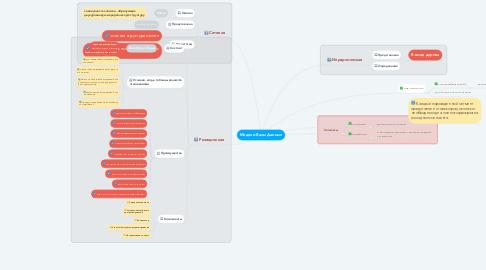 Mind Map: Модели Базы Данных