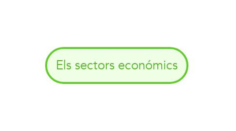 Mind Map: Els sectors económics