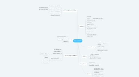 Mind Map: DiLO - Visie 2.0