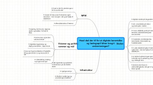 Mind Map: Hvad skal der til for at digitale læremidler og læringsspil bliver brugt i undervisningen?
