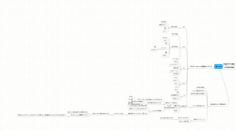 Mind Map: 個人web