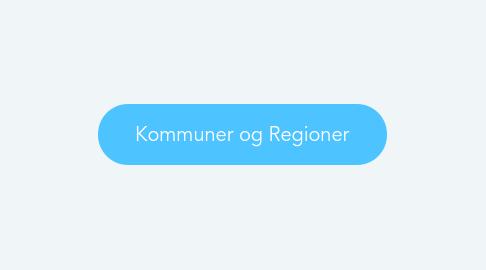Mind Map: Kommuner og Regioner