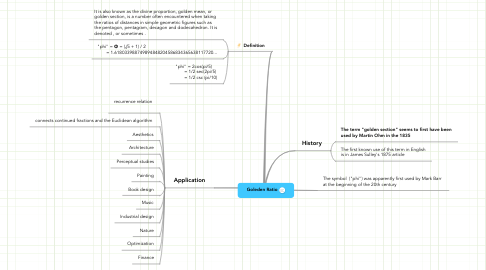 Mind Map: Goleden Ratio