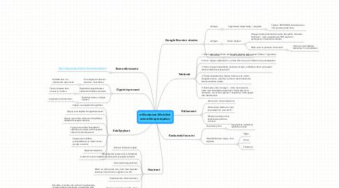 Mind Map: mMaatiaiset (Mobilisti esimerkkiopintojakso)