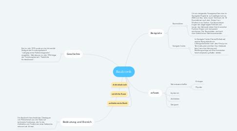 Mind Map: Baubionik