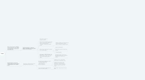 Mind Map: Multimodal litteratur (litteratur repræsenteret ved flere modi end én, tekstens)