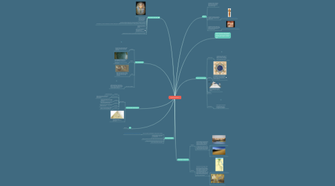 Mind Map: Egyptian Civilization