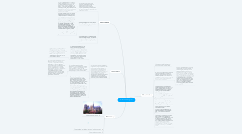 Mind Map: Culturas Extranjeras