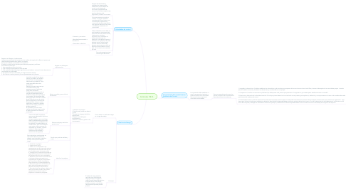 Mind Map: Controles P.E.D.