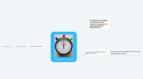 Mind Map: Tid,længde og afstand