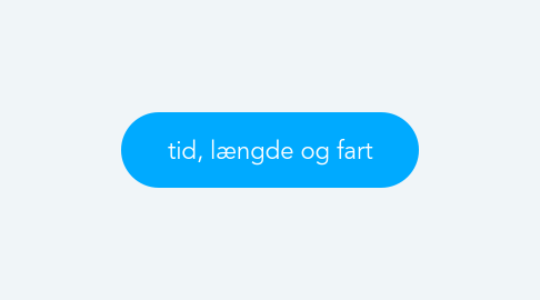 Mind Map: tid, længde og fart