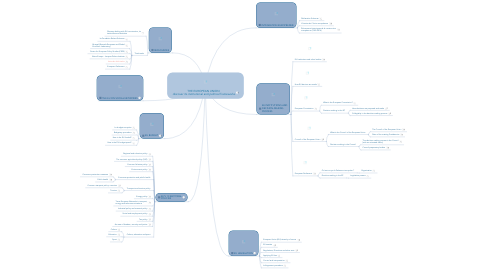 Mind Map: THE EUROPEAN UNION  discover its institutional and political frameworks