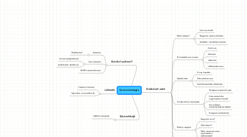 Mind Map: Some-strategia