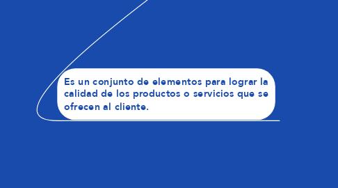 Mind Map: Ancho y Altura 2D