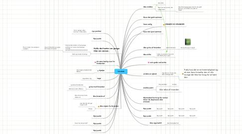Mind Map: Venskab