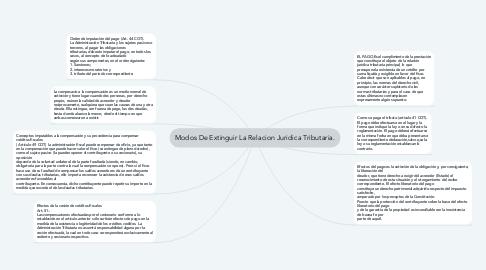 Mind Map: Modos De Extinguir La Relacion Juridica Tributaria.
