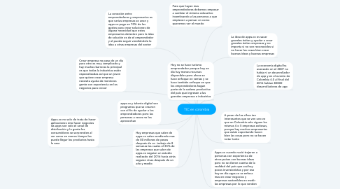 Mind Map: TIC en colombia