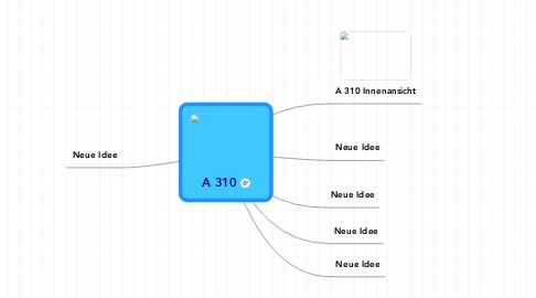 Mind Map: A 310
