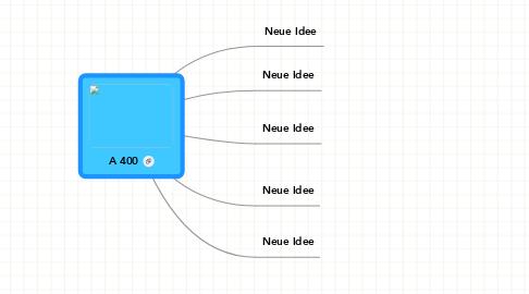 Mind Map: A 400