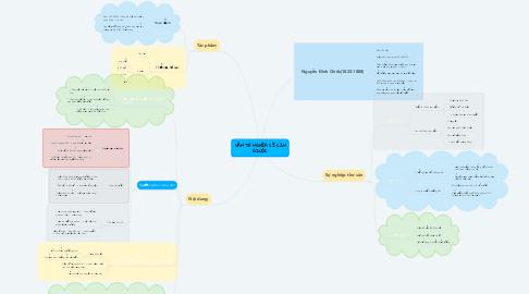 Mind Map: VĂN TẾ NGHĨA SĨ CẦN GIUỘC