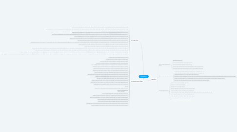 Mind Map: Discussion 8