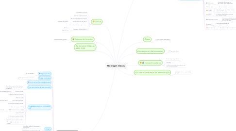Mind Map: Abordagem Clássica