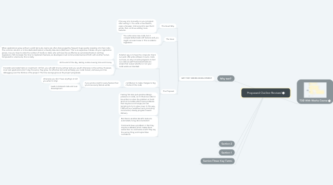 Mind Map: Proposed Outline Revised