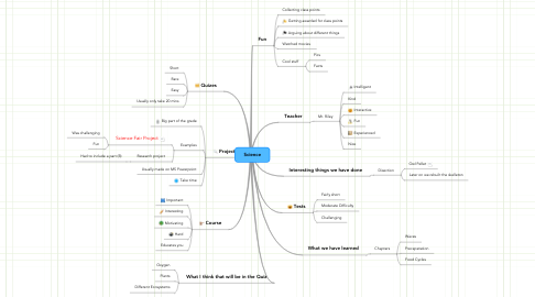 Mind Map: Science