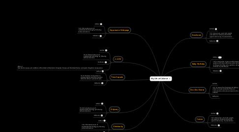 Mind Map: My Life at Calumet