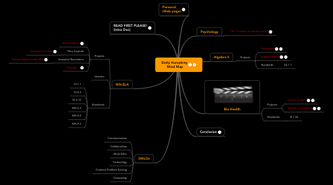 Mind Map: Emily Humphrey  Mind Map