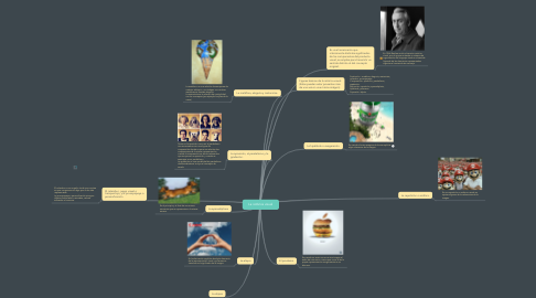 Mind Map: La retórica visual