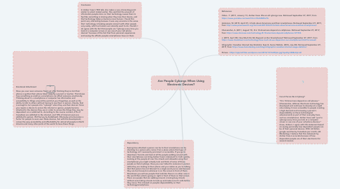 Mind Map: Are People Cyborgs When Using Electronic Devices?