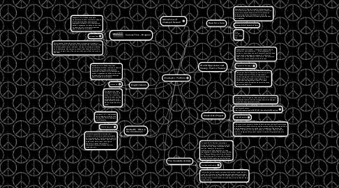 Mind Map: Chadejah's Portfolio