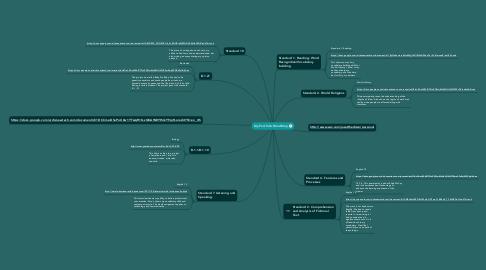 Mind Map: My Portfolio MindMap