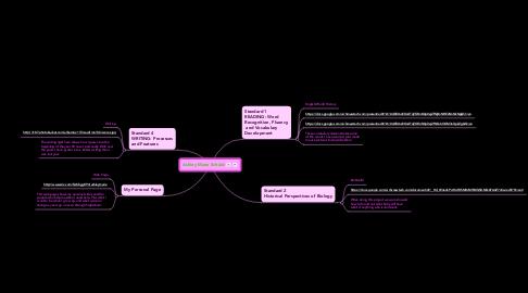 Mind Map: Ashley Marie Schuld