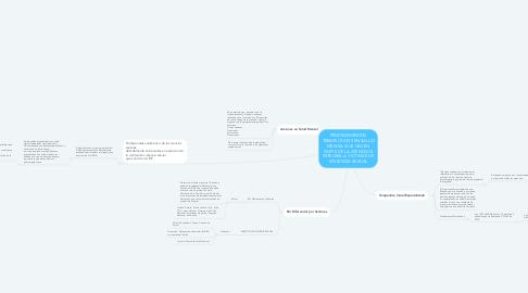 Mind Map: PROCEDIMIENTOS TERAPEUTICOS EN SALUD MENTAL QUE HACEN PARTE DE LA ATENCION INTEGRAL A VICTIMAS DE VIOLENCIA SEXUAL