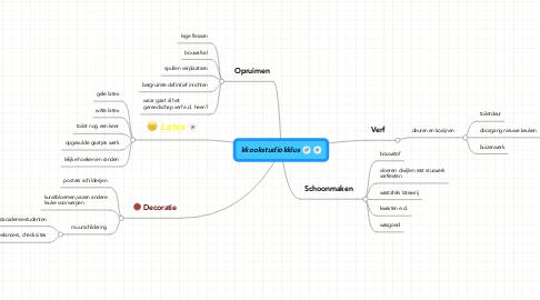 Mind Map: kkookstudiokklus
