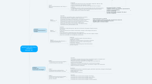 Mind Map: MANUFATURA MECÂNICA: USINAGEM Webaula_18/1
