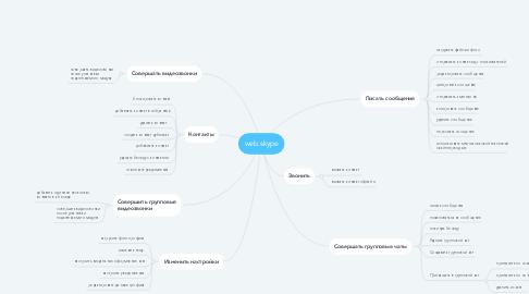 Mind Map: web.skype