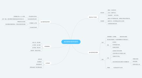 Mind Map: 垂直電商的選擇與運營